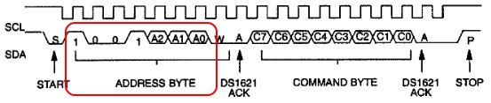 how to send an arduino its i2c addres