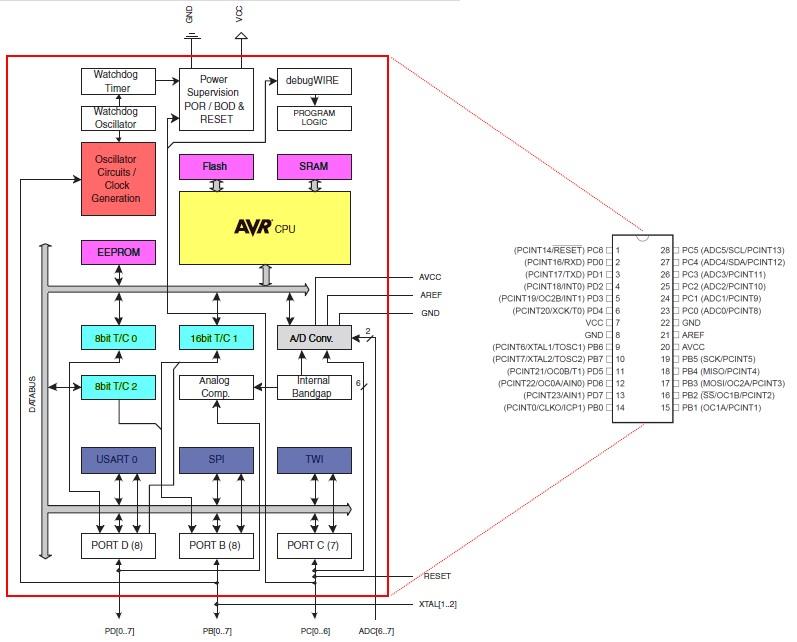 pwm block diagram led diagram